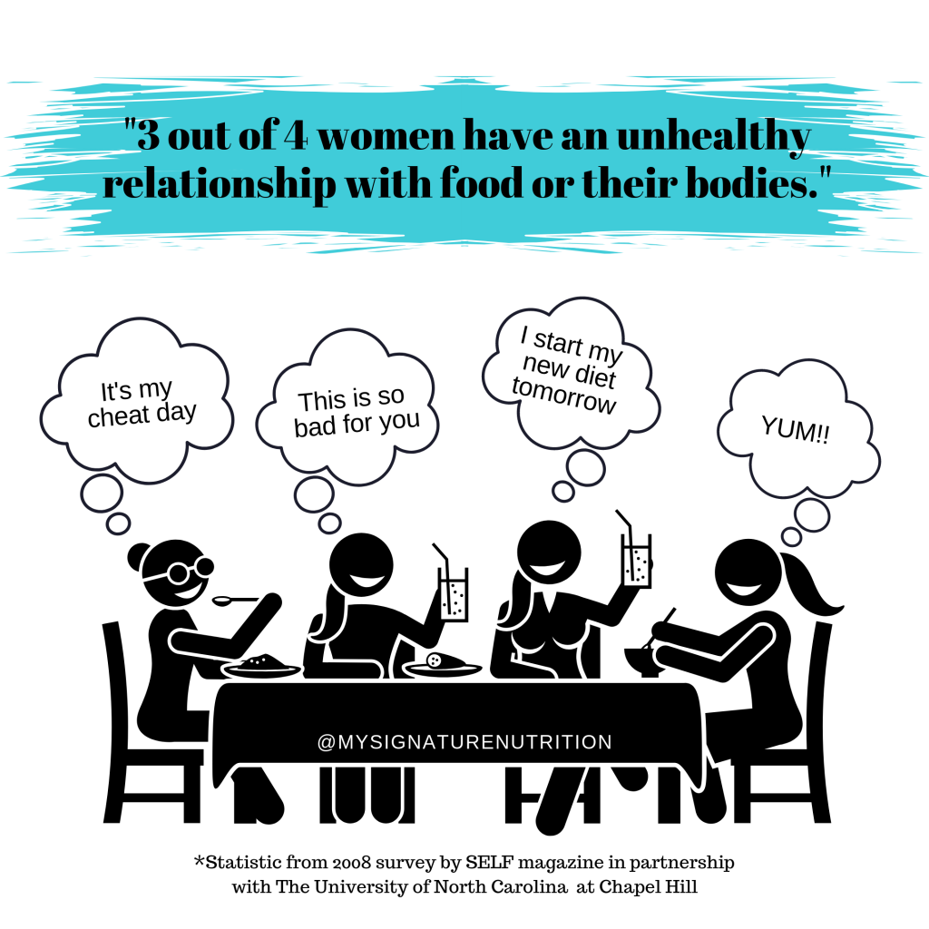 4 women sit at a table having a conversation around food.  3 out of the 4 women make comments in diet culture while one says yum.  Text reads 3 out of 4 women have an unhealthy relationship with food or their bodies.