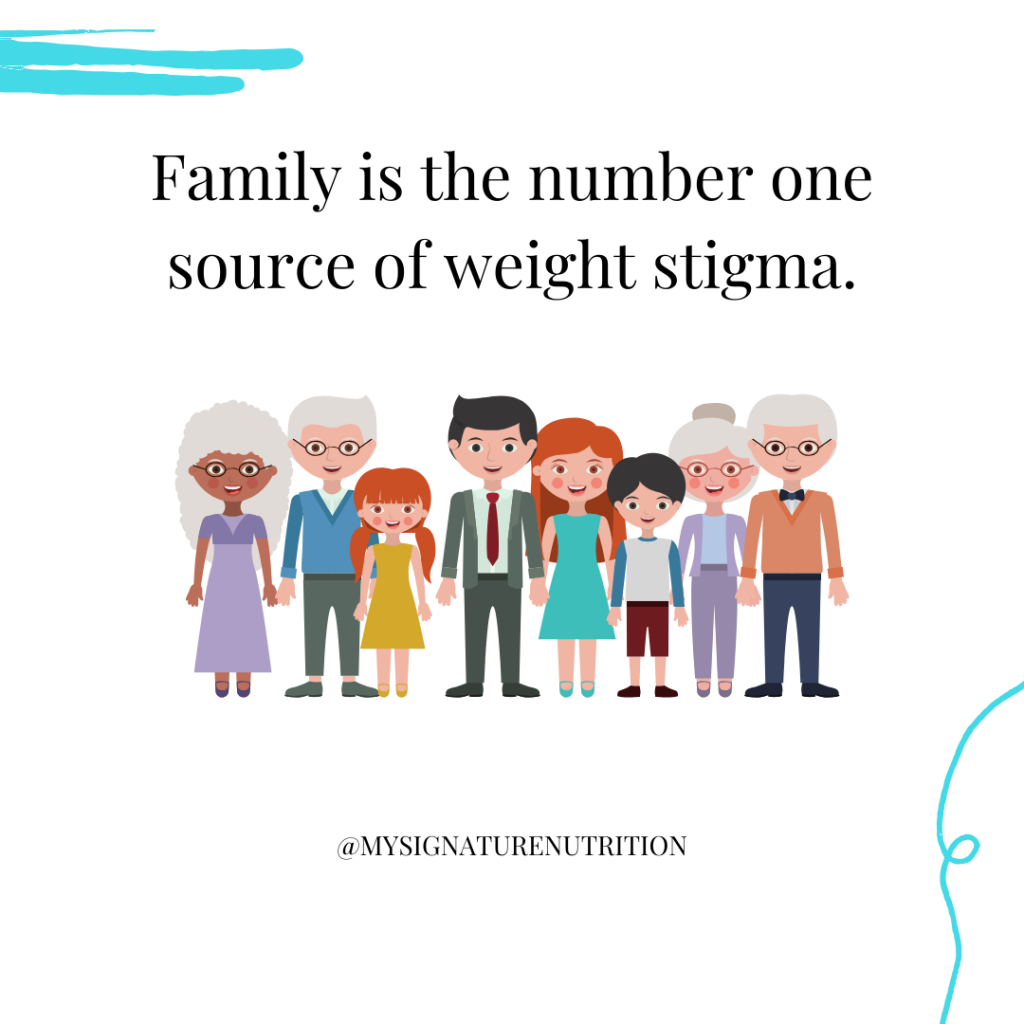 image of a cartoon family  with text that reads family is the number one source of weight stigma