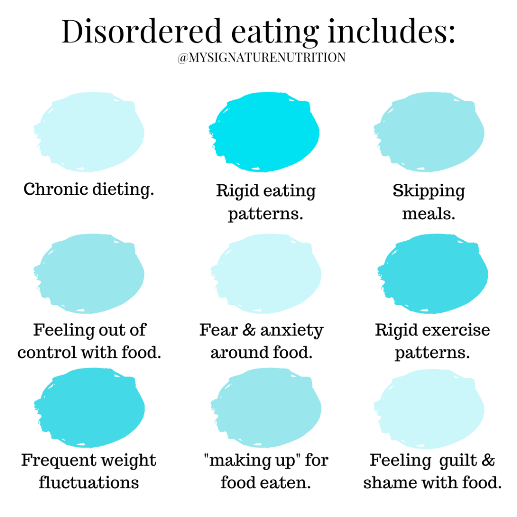 disordered eating includes a variety of different sources with blue circles