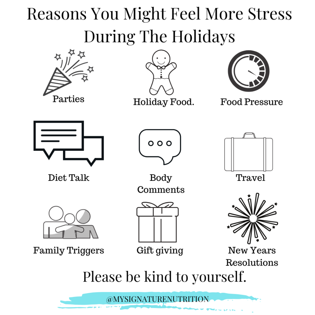 Image with white background reads reasons you might feel more stressed during the holidays: parties, holiday food, food pressure, diet talk, body comments, travel, family triggers, gift giving, new years resolutions