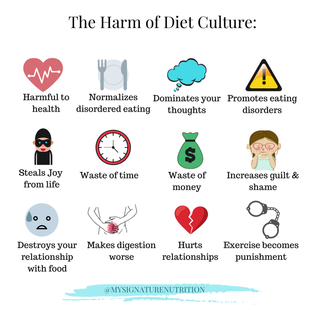 Image text reads the harm of diet culture and then portrays multiple images with text below that state the different harms of diet culture: health, normalizes disordered eating, dominates your thoughts, promotes eating disorders, steals joy, time, money, increases guilt and shame, destroys your relationship with food, increases digestive problems, ruins relationships, and makes exercise punishment