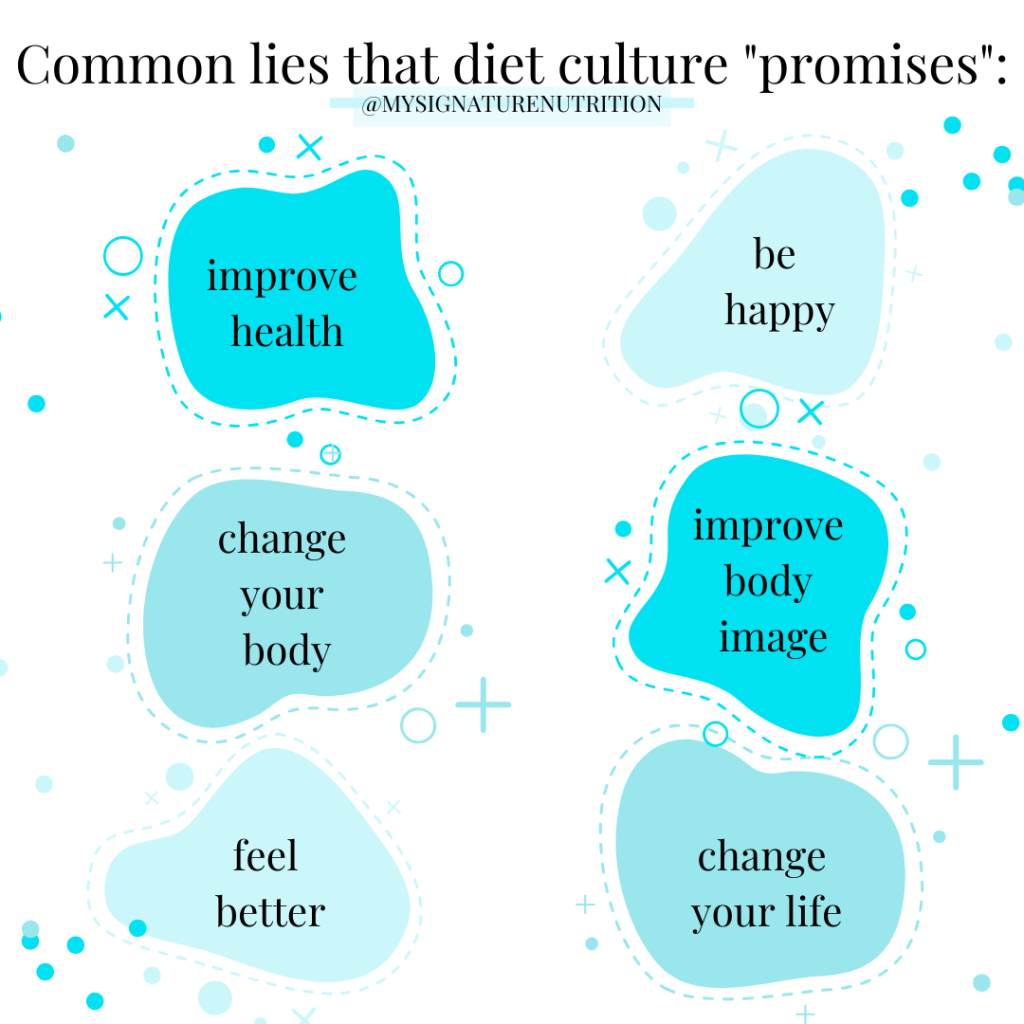 blue images with text about the lies that diet culture promises