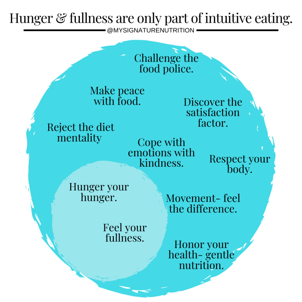large blue circle with 8 principles of intuitive eating, small blue circle with hunger and fullness (2 or 10 principles)
